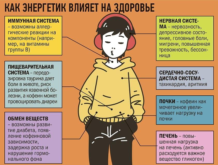 подросток и энергетик