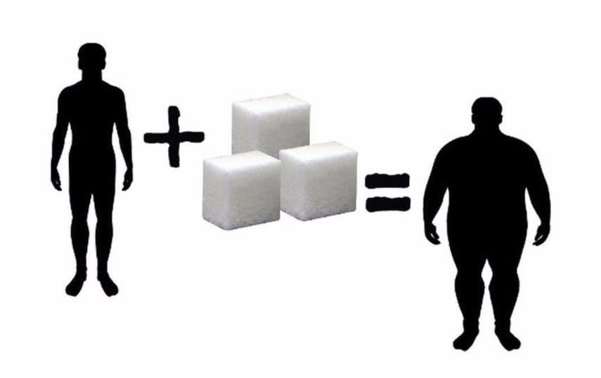 чрезмерное употребление сахара может привести к ожирению