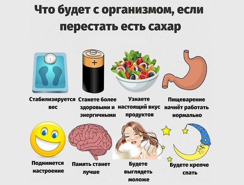 что будет с организмом, если перестать употреблять сахар